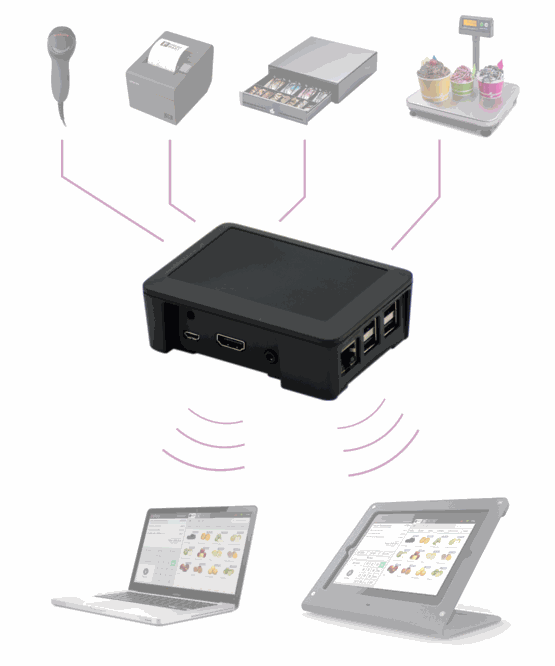 pos hardware posbox - Odoo ERP Software
