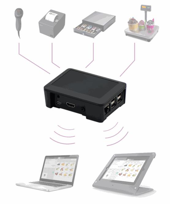pos hardware posbox - Odoo ERP CRM Software
