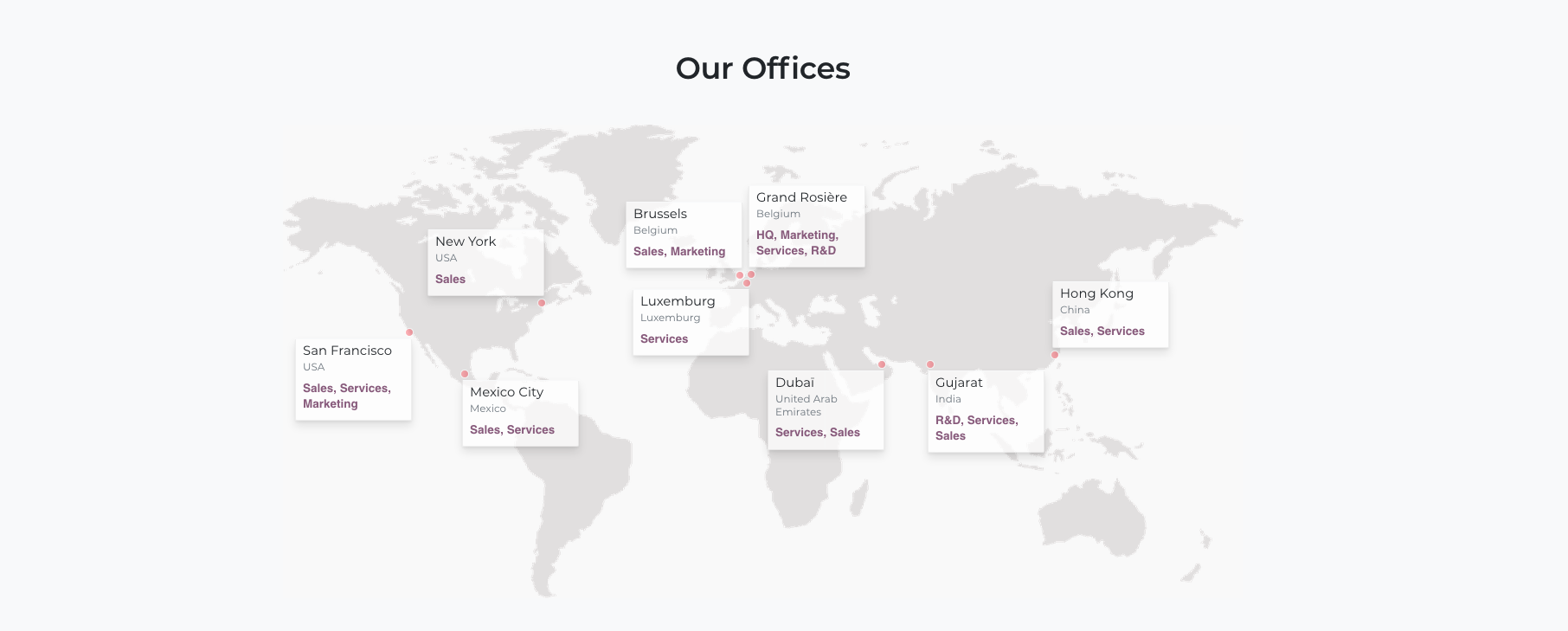 Odoo Offices - Contact Us